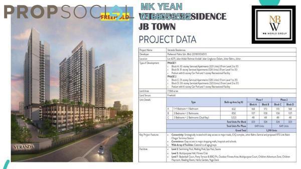 Serviced Residence For Sale in Veranda Residences, Johor Bahru Freehold Fully Furnished 1R/1B 363k
