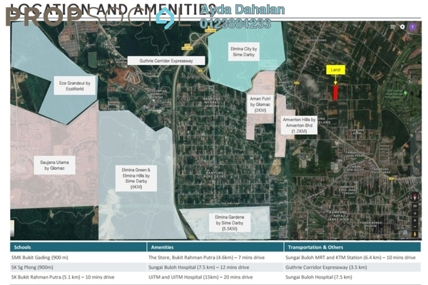 Land For Sale in Pekan Sungai Buloh, Selangor Freehold Unfurnished 0R/0B 6.58m
