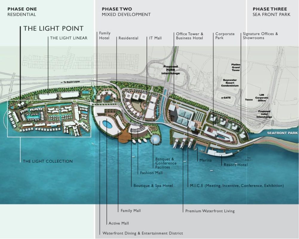 Master Plan of The Light Collection III