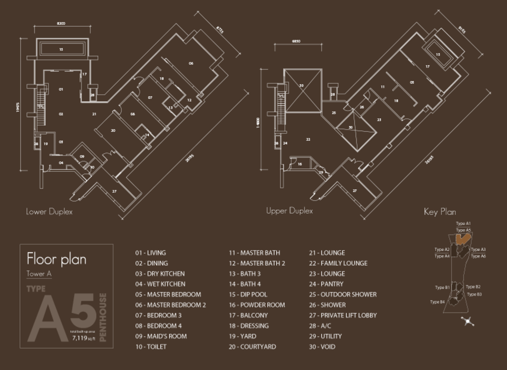 Setia V Residences Type A5 Floor Plan