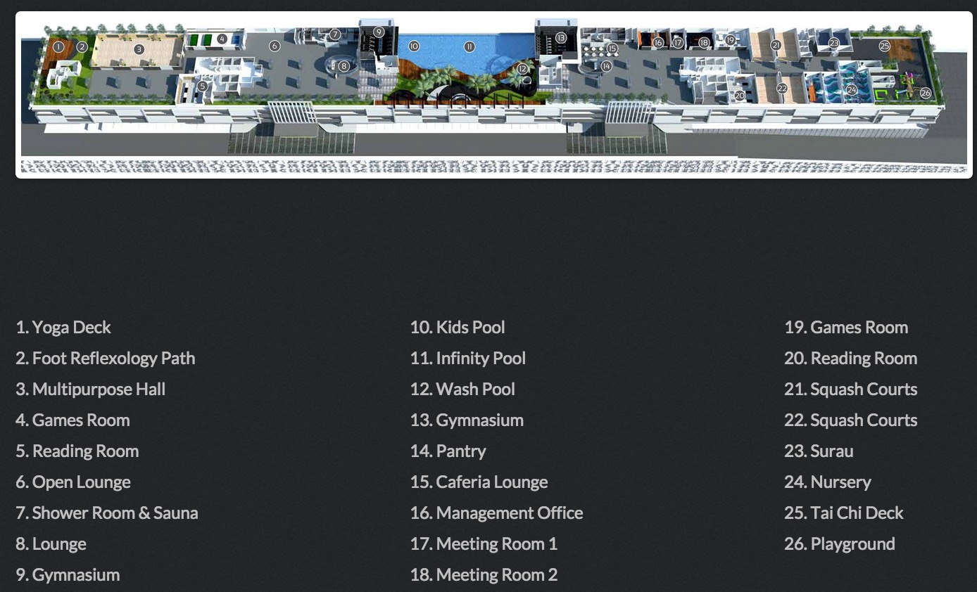 Site Plan of IRDK Residences