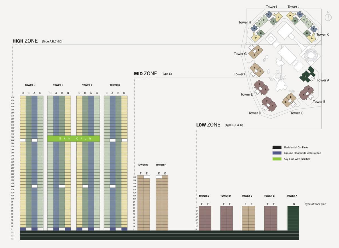 Site Plan of Agile Mont Kiara