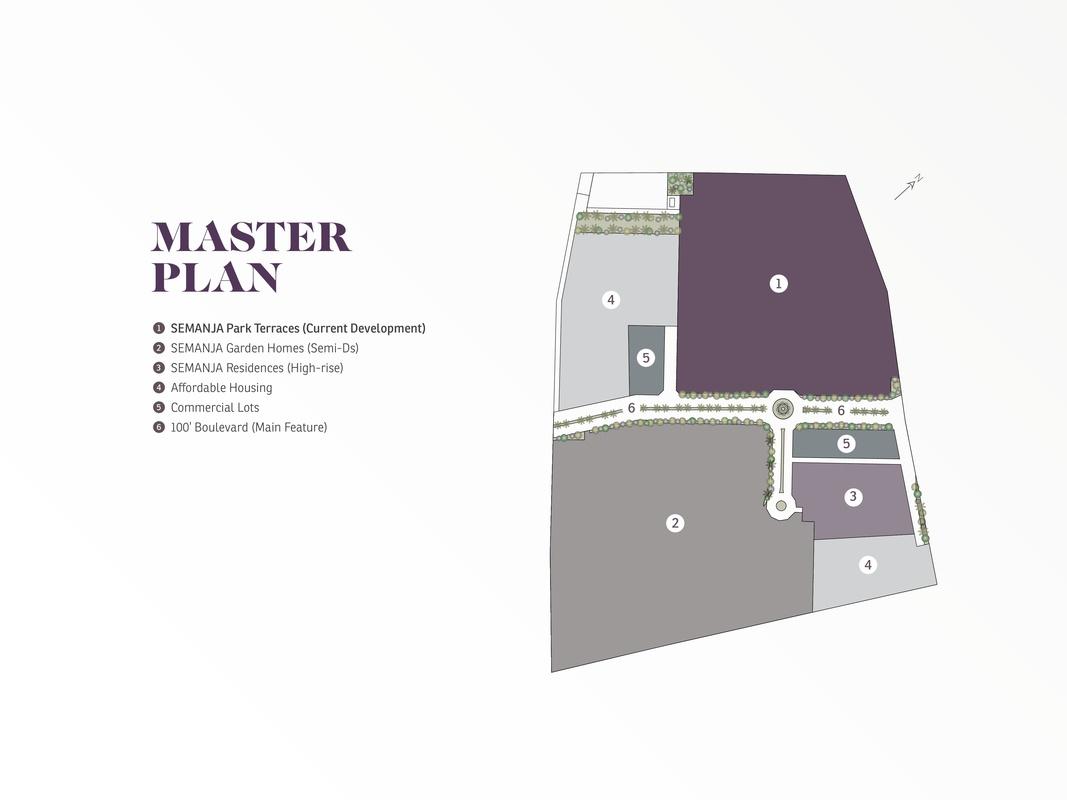 Master Plan of Semanja