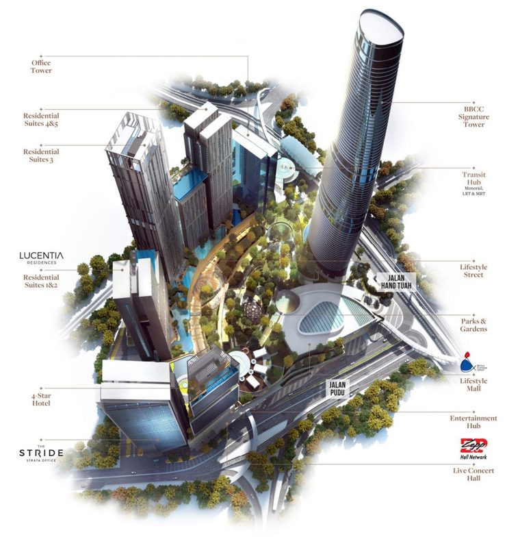 Master Plan of Bukit Bintang City Centre