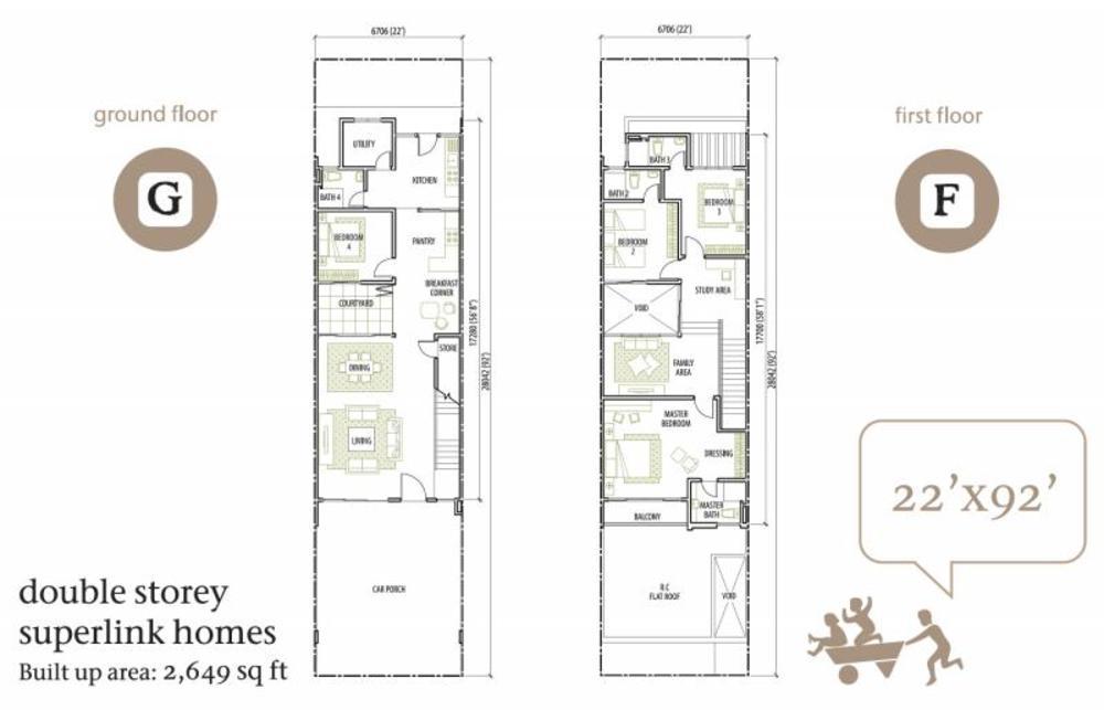 Rimbun Vista 22' x 92' Floor Plan