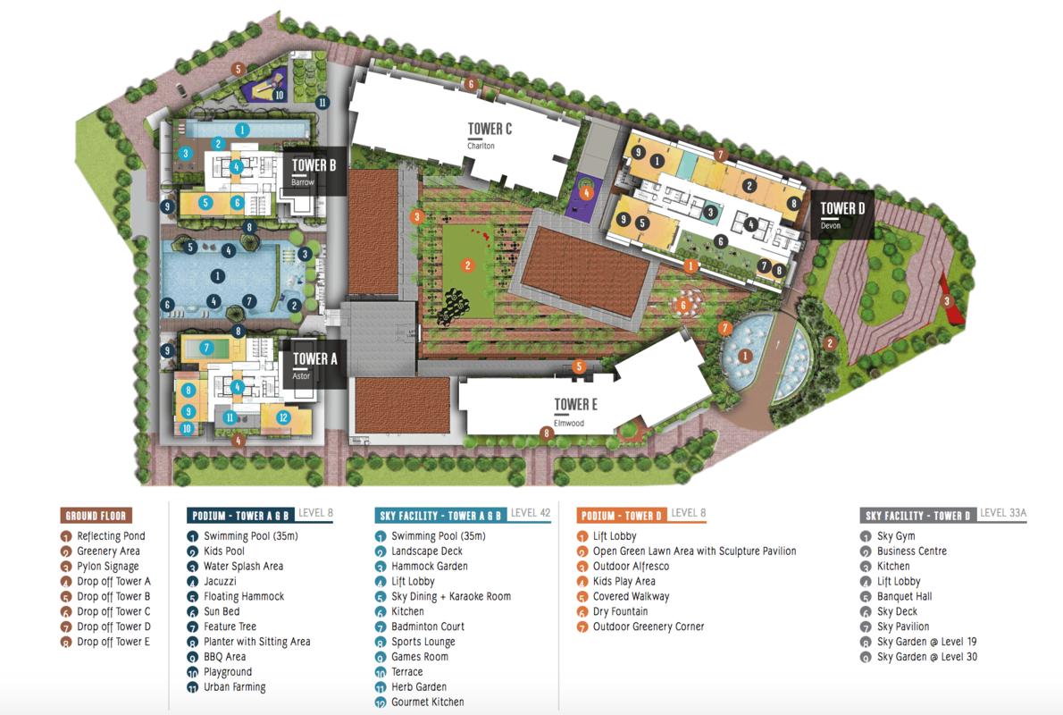 Master Plan of Millerz Square
