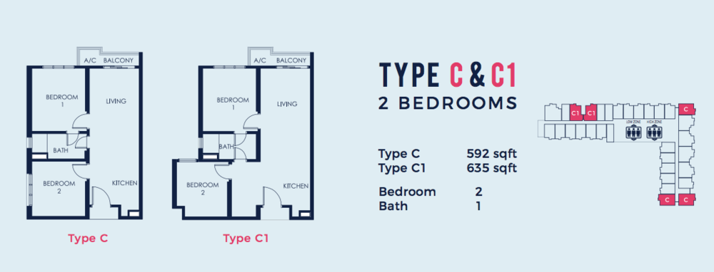 South Link Lifestyle Apartments Type C & C1 Floor Plan