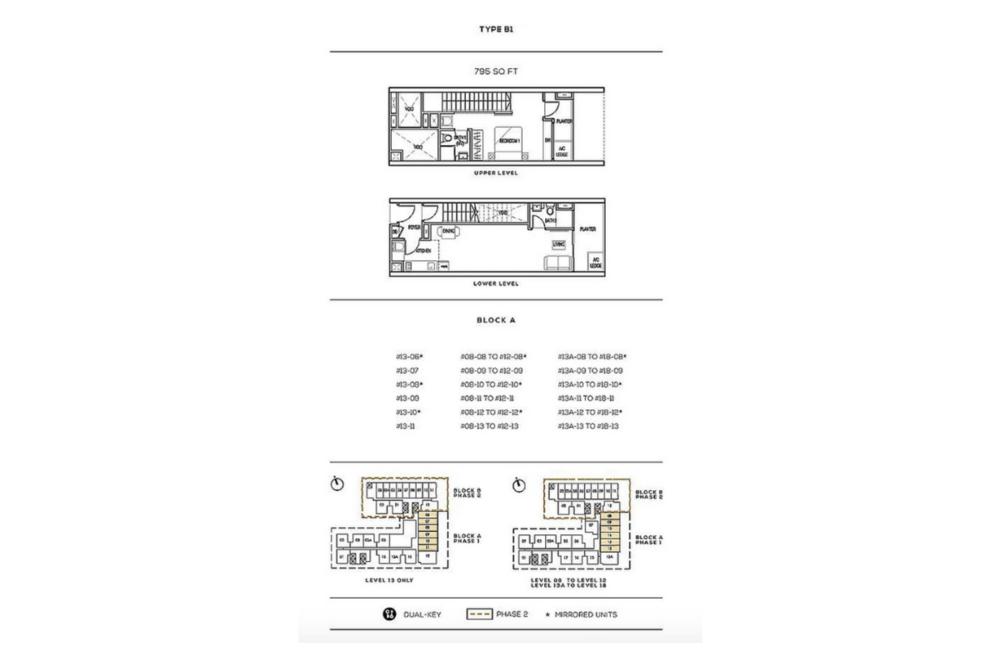 The Luxe by Infinitum Type B1 Floor Plan
