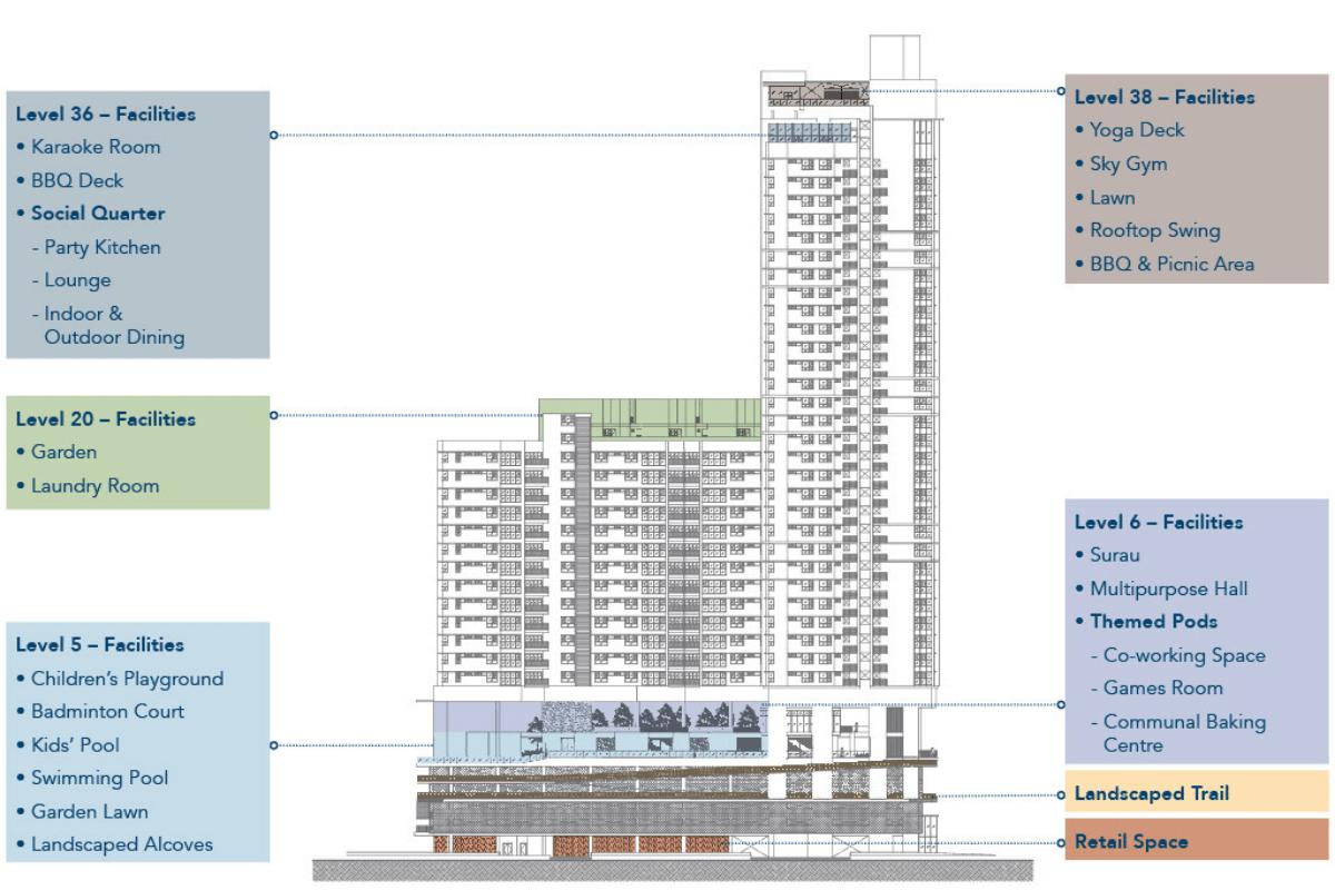 Site Plan of The Como