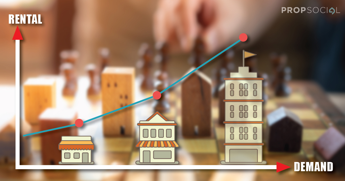 Developing demand driven rental strategy propsocial